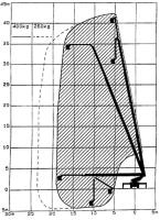 thumb_gh-agp-40-metrov
