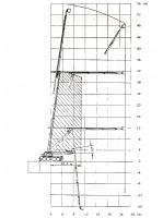 thumb_gh-avtovishka-56-metrov